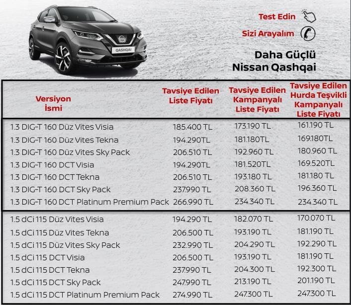 Nissan Qashqai Eylül 2019 Fiyatı