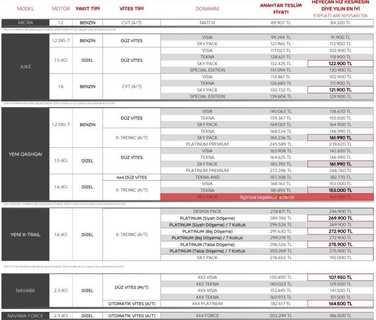 nissan-fiyat listesi