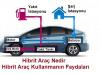 Hibrit Araç Tanımı ve Hibrit Araç Kullanmanın Faydaları